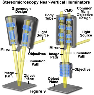 stereoreflected figure9