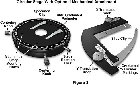 circular stage with optional mechanical attachment