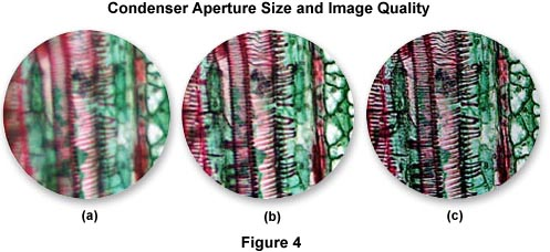 condenser aperture size image quality